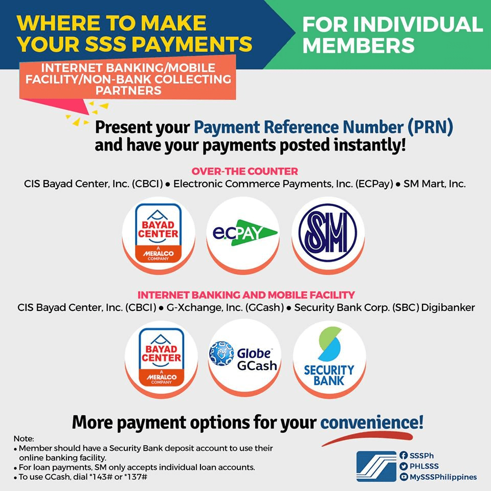sss payment centers non banks